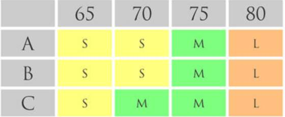 すっぴんナイトブラ サイズ表